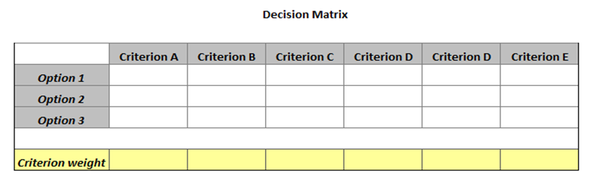 Decision matrix step 1