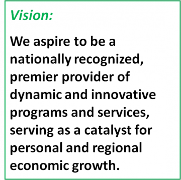 <strong>Sample BOCES vision</strong>